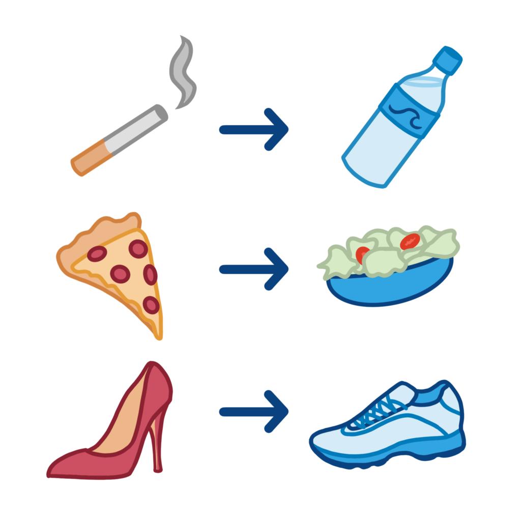 cigarette, arrow, water then, pizza, arrow, salad, finally, heels, arrow, sneakers